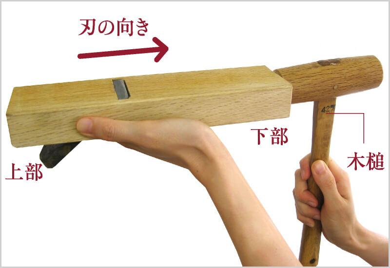 削り器の刃の調整
